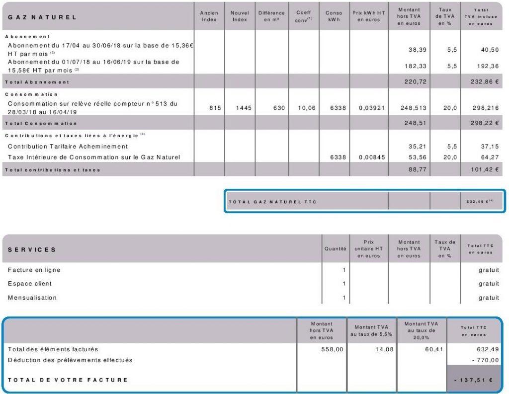 montant facture gaz